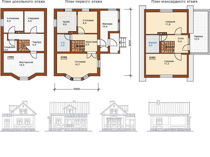 Winnerstroy - Проектно-строительная компания Заказать индивидуальный или купить типовой проект дома? Статьи